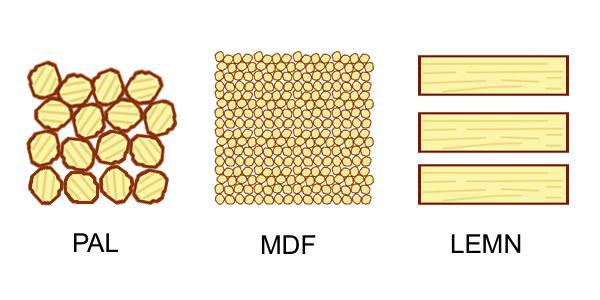 mdf-pal-diferente